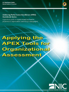 Applying the APEX Tools Cover