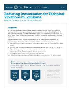 Reducing Incarceration for Technical Violations in Louisiana: Evaluation of Revocation Cap Shows Cost Savings, Less Crime Cover