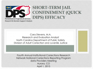 Short-Term Jail Confinement Cover