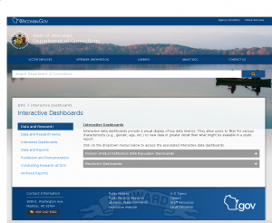 Wisconsin Department of Corrections Interactive Dashboards Cover
