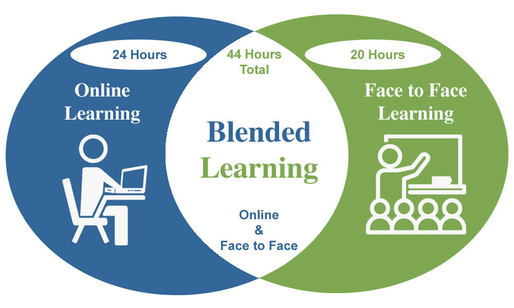 t4c blended learning graphic