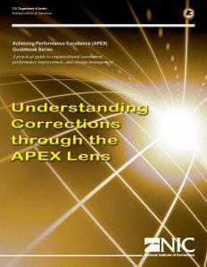 Understanding Corrections through the APEX Lens Cover