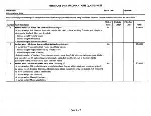 Certified Religious Diet Specifications Quote Sheet – FY 2015 Cover