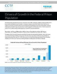 Drivers of Growth in the Federal Prison Population Cover