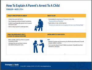 How To Explain A Parent's Arrest To A Child Cover