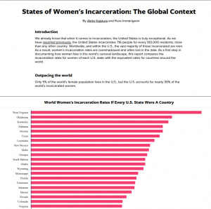 States of Women's Incarceration: The Global Context cover