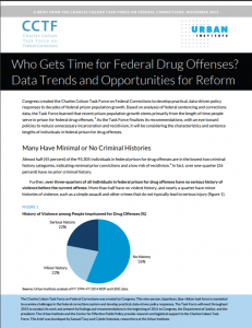 Who Gets Time for Federal Drug Offenses? Data Trends and Opportunities for Reform cover