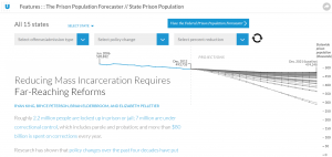 The Prison Population Forecaster//State Prison Population Cover